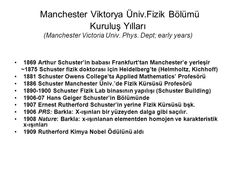 Manchester Viktorya Üniv.Fizik Bölümü Kuruluş Yılları (Manchester Victoria Univ. Phys. Dept; early years) 1869 Arthur Schuster'in babası Frankfurt'tan