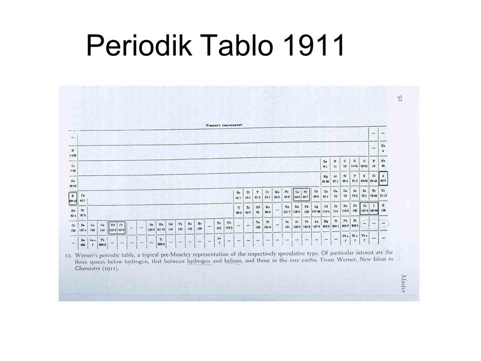 Periodik Tablo 1911