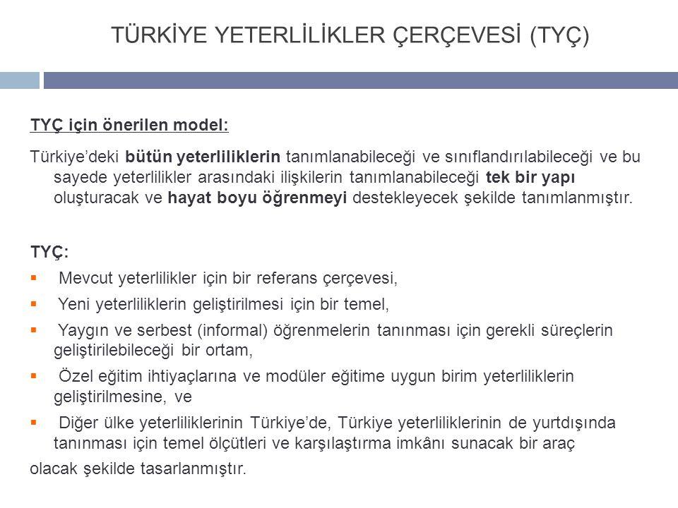 TYÇ için önerilen model: Türkiye'deki bütün yeterliliklerin tanımlanabileceği ve sınıflandırılabileceği ve bu sayede yeterlilikler arasındaki ilişkilerin tanımlanabileceği tek bir yapı oluşturacak ve hayat boyu öğrenmeyi destekleyecek şekilde tanımlanmıştır.