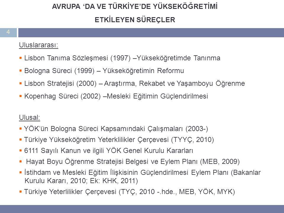 4 AVRUPA 'DA VE TÜRKİYE'DE YÜKSEKÖĞRETİMİ ETKİLEYEN SÜREÇLER Uluslararası:  Lisbon Tanıma Sözleşmesi (1997) –Yükseköğretimde Tanınma  Bologna Süreci (1999) – Yükseköğretimin Reformu  Lisbon Stratejisi (2000) – Araştırma, Rekabet ve Yaşamboyu Öğrenme  Kopenhag Süreci (2002) –Mesleki Eğitimin Güçlendirilmesi Ulusal:  YÖK'ün Bologna Süreci Kapsamındaki Çalışmaları (2003-)  Türkiye Yükseköğretim Yeterklilikler Çerçevesi (TYYÇ, 2010)  6111 Sayılı Kanun ve ilgili YÖK Genel Kurulu Kararları  Hayat Boyu Öğrenme Stratejisi Belgesi ve Eylem Planı (MEB, 2009)  İstihdam ve Mesleki Eğitim İlişkisinin Güçlendirilmesi Eylem Planı (Bakanlar Kurulu Kararı, 2010; Ek: KHK, 2011)  Türkiye Yeterlilikler Çerçevesi (TYÇ, 2010 -.hde., MEB, YÖK, MYK)