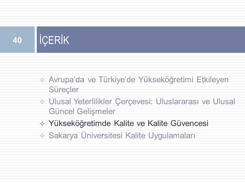  Avrupa'da ve Türkiye'de Yükseköğretimi Etkileyen Süreçler  Ulusal Yeterlilikler Çerçevesi: Uluslararası ve Ulusal Güncel Gelişmeler  Yükseköğretimde Kalite ve Kalite Güvencesi  Sakarya Üniversitesi Kalite Uygulamaları İÇERİK 40
