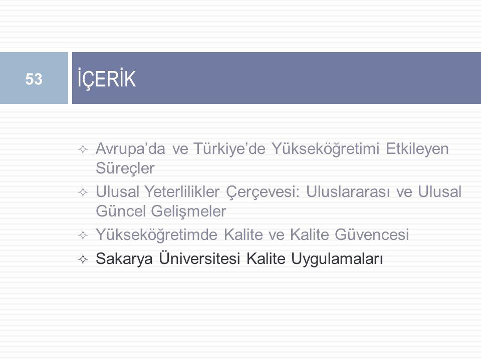  Avrupa'da ve Türkiye'de Yükseköğretimi Etkileyen Süreçler  Ulusal Yeterlilikler Çerçevesi: Uluslararası ve Ulusal Güncel Gelişmeler  Yükseköğretimde Kalite ve Kalite Güvencesi  Sakarya Üniversitesi Kalite Uygulamaları İÇERİK 53
