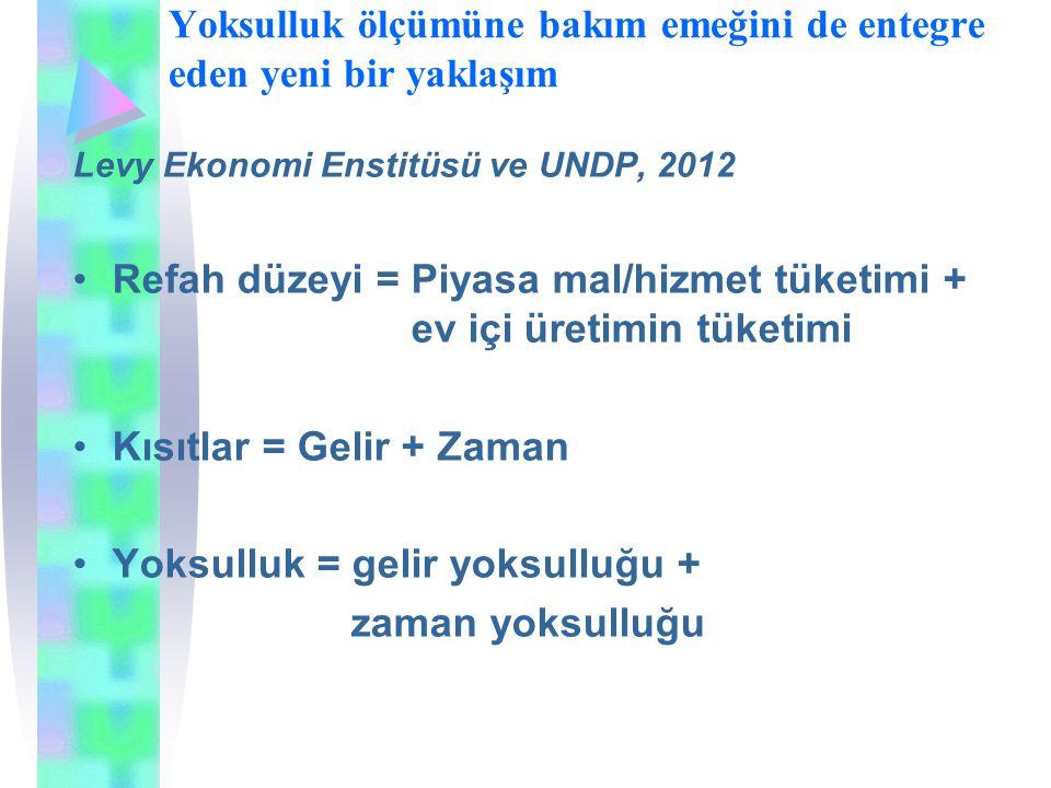 Yoksulluk ölçümüne bakım emeğini de entegre eden yeni bir yaklaşım Levy Ekonomi Enstitüsü ve UNDP, 2012 Refah düzeyi = Piyasa mal/hizmet tüketimi + ev