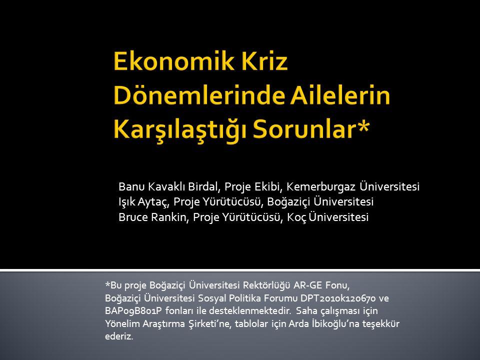 Banu Kavaklı Birdal, Proje Ekibi, Kemerburgaz Üniversitesi Işık Aytaç, Proje Yürütücüsü, Boğaziçi Üniversitesi Bruce Rankin, Proje Yürütücüsü, Koç Üni