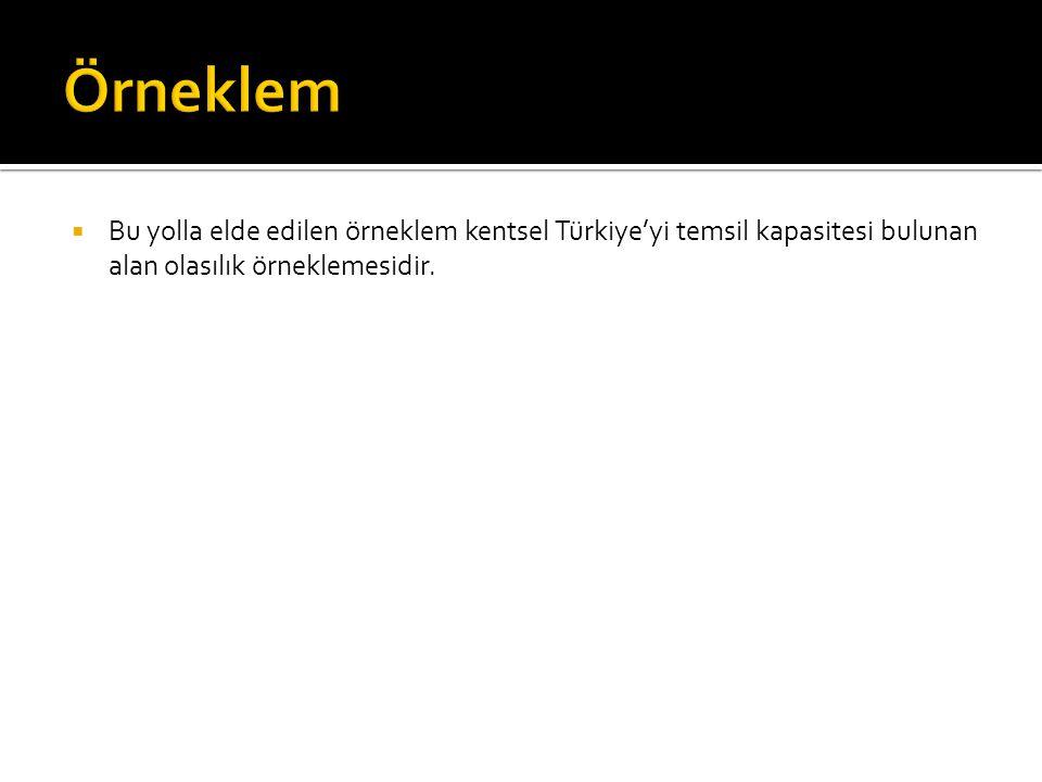  Bu yolla elde edilen örneklem kentsel Türkiye'yi temsil kapasitesi bulunan alan olasılık örneklemesidir.