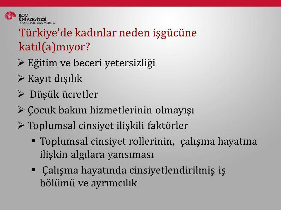 Türkiye'de kadınlar neden işgücüne katıl(a)mıyor?  Eğitim ve beceri yetersizliği  Kayıt dışılık  Düşük ücretler  Çocuk bakım hizmetlerinin olmayış
