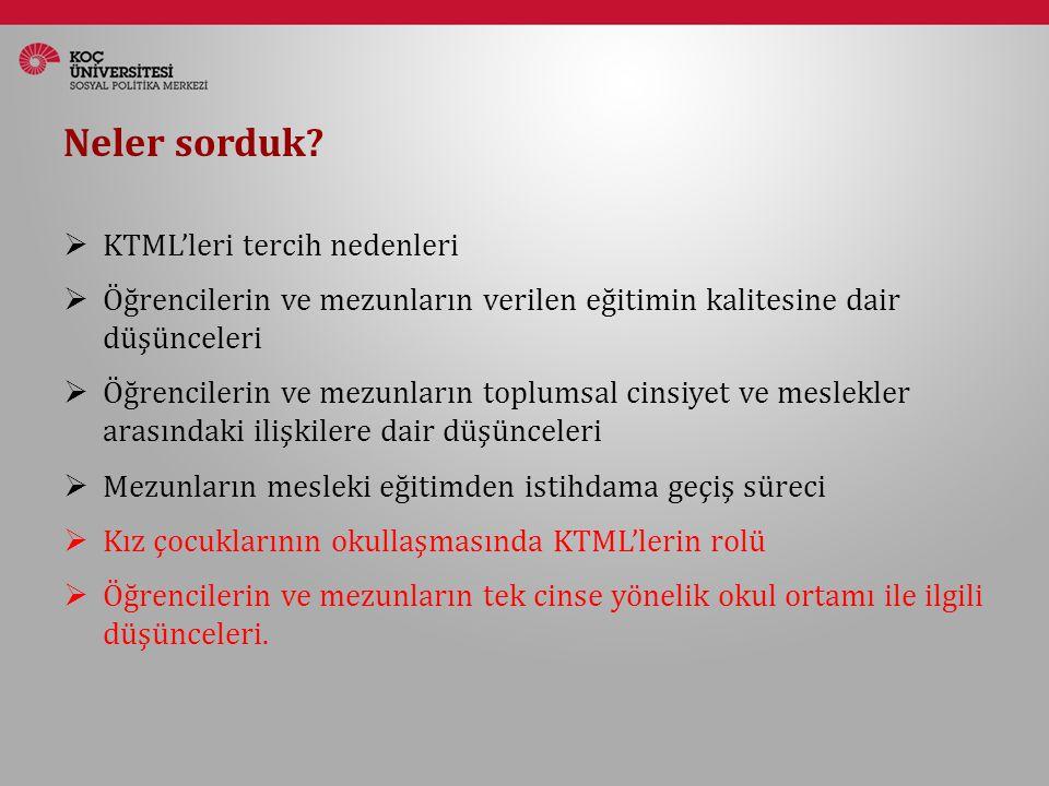 Türkiye'de kadınlar neden işgücüne katıl(a)mıyor.