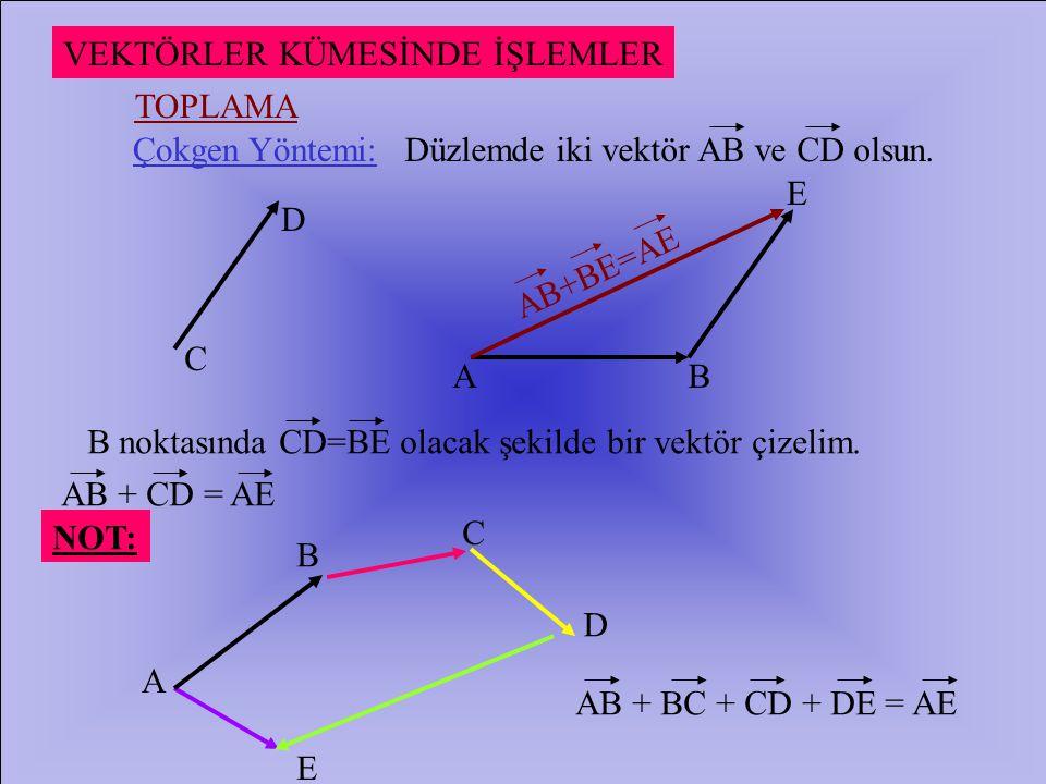 NOT: Düzlemde tek bir A noktası da bir yönlü doğru parçasıdır ve AA biçiminde gösterilir. Ancak doğrultusu ve yönü belli değildir. Uzunluğu sıfırdır.