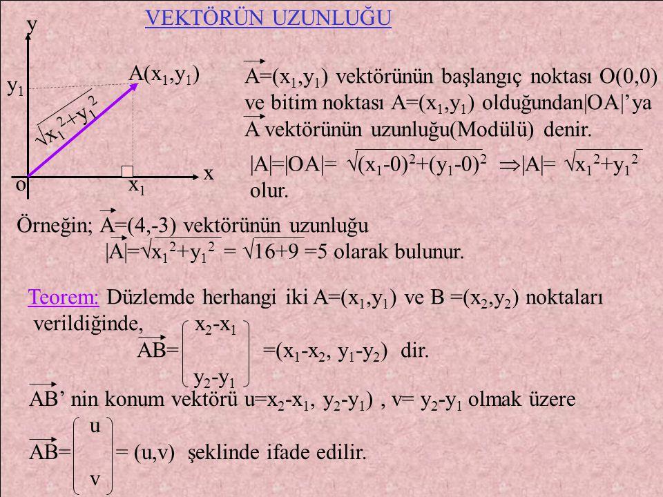 BİR VEKTÖRÜN BİR REEL SAYI İLE ÇARPIMI AB yönlü doğru parçası ve r  R verilsin. r.AB ye AB nin r ile çarpımı denir. r > 0 ise r.AB ile AB aynı yönlüd