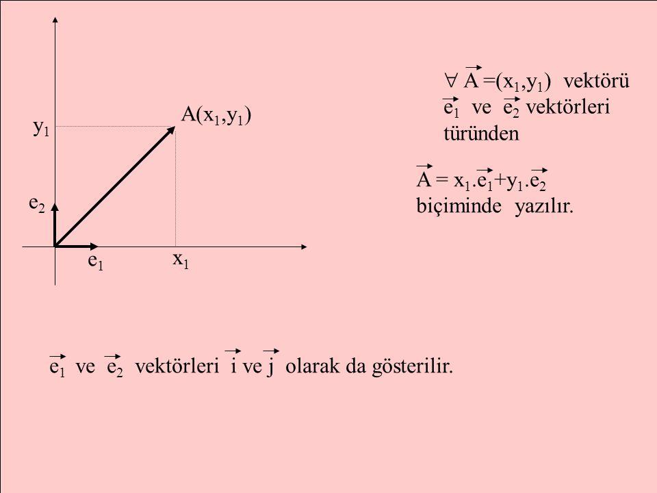 ODAKLAYICI SORU 1. A = (3,-2), B = (4,6) olmak üzere AB konum vektörünü bulunuz? 2. A(-3,4), B(1,-2) olduğuna göre AB vektörünün boyu (uzunluğu) nedir