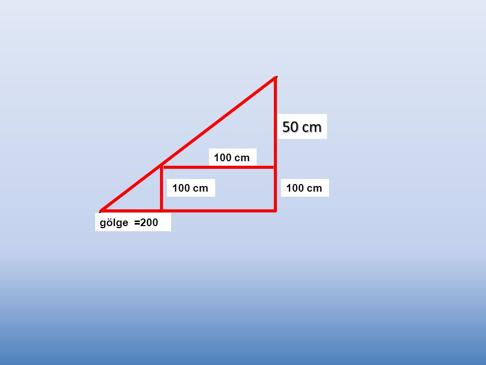 100 cm gölge 50 cm 100 cm =200