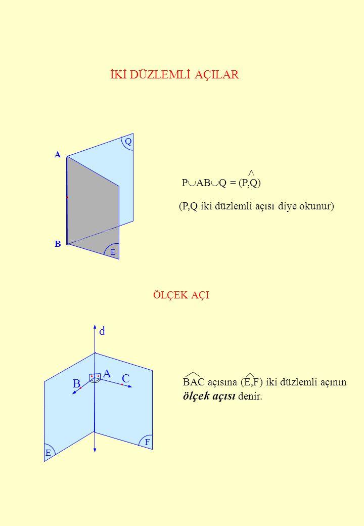 E Q A B d A B C F E İKİ DÜZLEMLİ AÇILAR P  AB  Q = (P,Q)  (P,Q iki düzlemli açısı diye okunur) BAC açısına (E,F) iki düzlemli açının ölçek açısı de