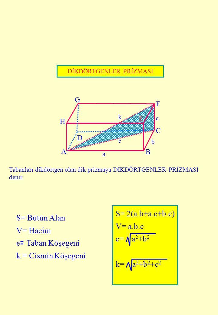 H A B F G C E D a e c k b Tabanları dikdörtgen olan dik prizmaya DİKDÖRTGENLER PRİZMASI denir. DİKDÖRTGENLER PRİZMASI S= Bütün Alan V= Hacim e = Taban