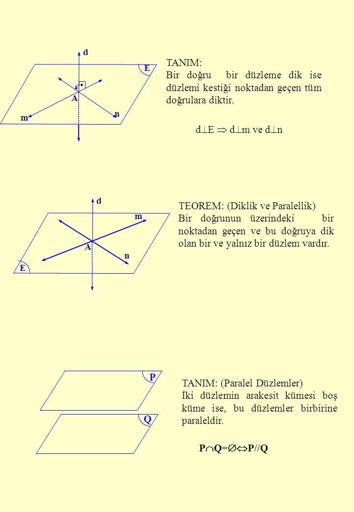 E A d m n TANIM: Bir doğru bir düzleme dik ise düzlemi kestiği noktadan geçen tüm doğrulara diktir. d  E  d  m ve d  n E A d m n TEOREM: (Diklik v