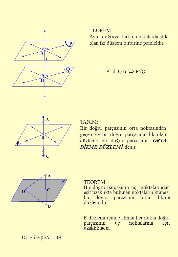 P Q A B E B A C TEOREM: Aynı doğruya farklı noktalarda dik olan iki düzlem birbirine paraleldir. P  d, Q  d  P//Q d TANIM: Bir doğru parçasının ort