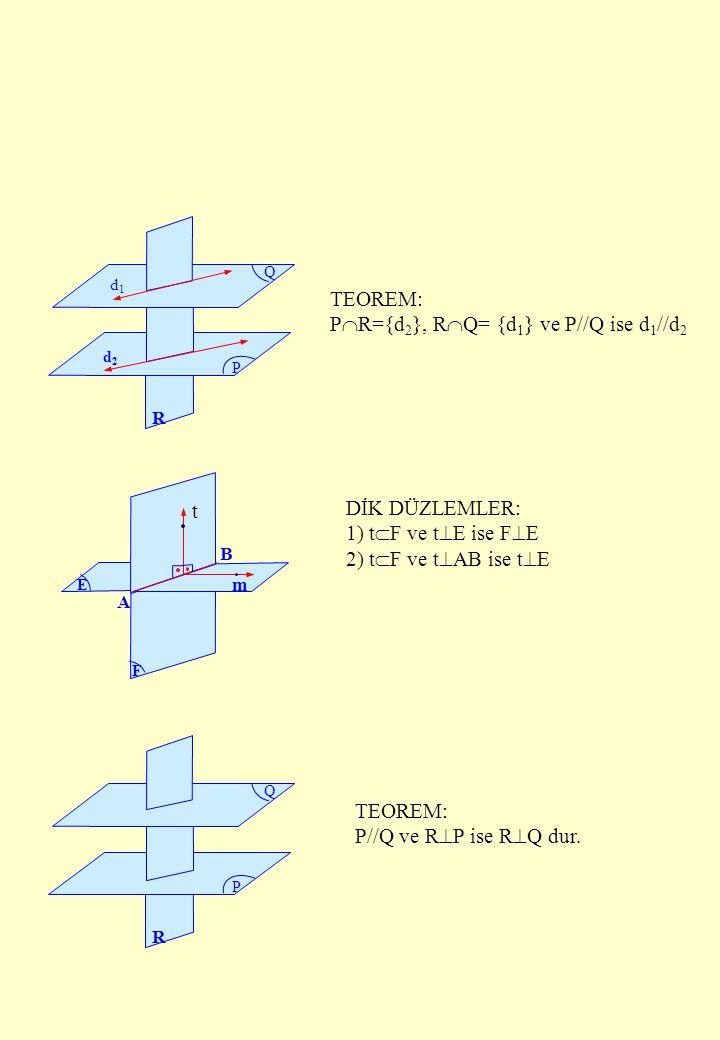 R d1d1 Q P d2d2 A F E B m R Q P t DİK DÜZLEMLER: 1) t  F ve t  E ise F  E 2) t  F ve t  AB ise t  E TEOREM: P  R={d 2 }, R  Q= {d 1 } ve P//Q