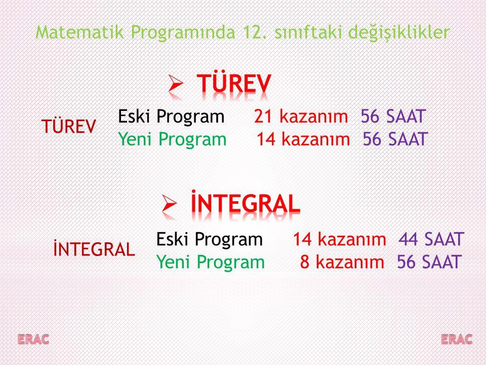 Matematik Programınd  a 12. sınıftaki değişiklik  ler Eski Program 21 kazanım 56 SAAT Yeni Program 14 kazanım 56 SAAT TÜREV Eski Program 14 kazanım