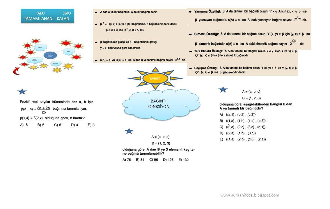 BAĞINTI FONKSİYON BAĞINTI FONKSİYON BAĞINTI www.numanhoca.blogspot.com %60 %40 TAMAMLANAN KALAN %60 %40 TAMAMLANAN KALAN