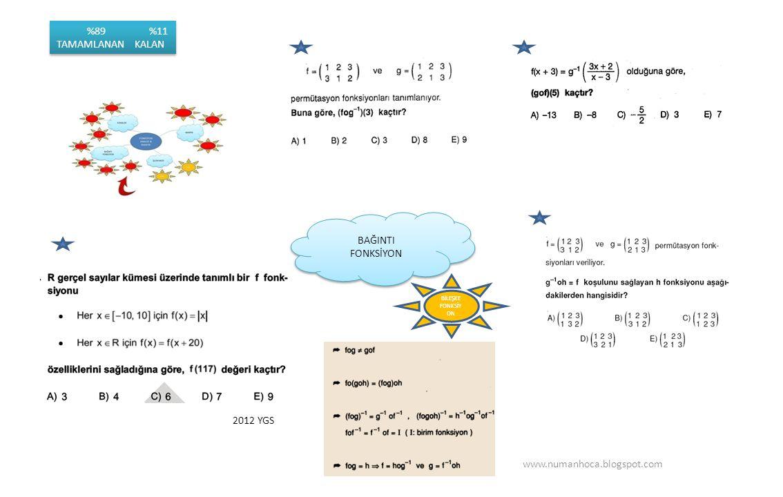 BAĞINTI FONKSİYON BAĞINTI FONKSİYON www.numanhoca.blogspot.com BİLEŞKE FONKSİY ON %89 %11 TAMAMLANAN KALAN %89 %11 TAMAMLANAN KALAN 2012 YGS