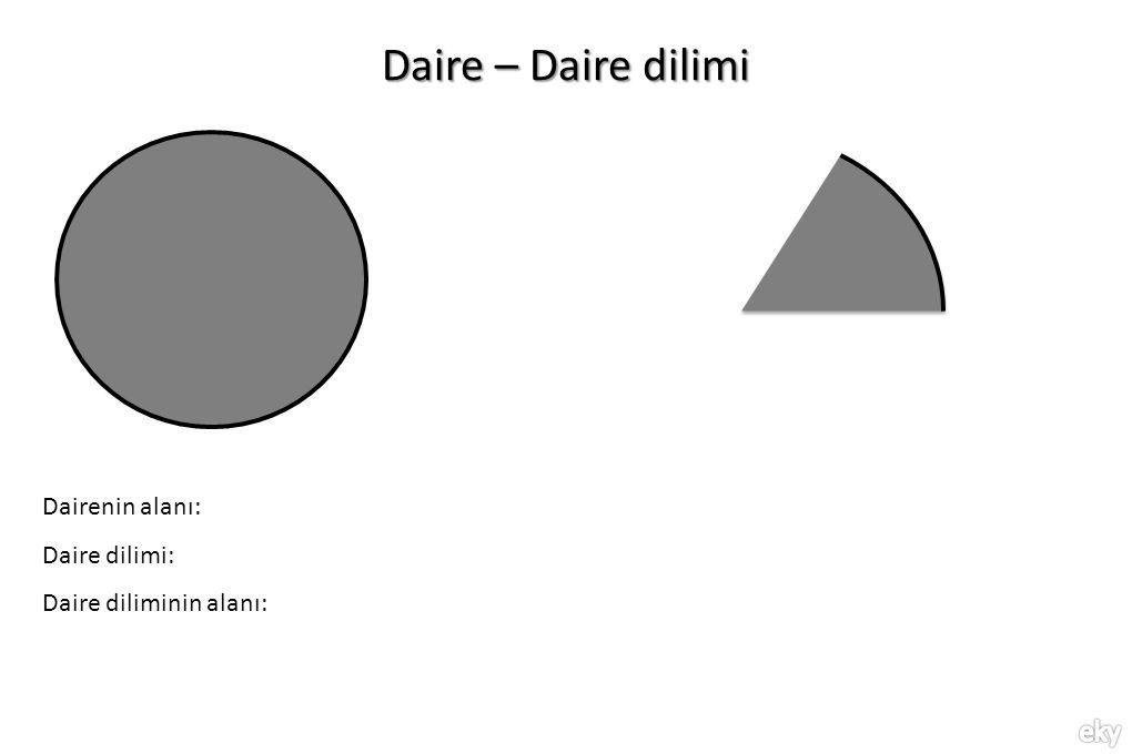 Daire – Daire dilimi Dairenin alanı: Daire dilimi: Daire diliminin alanı: