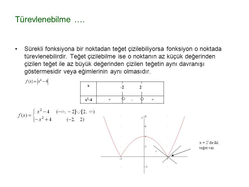 Türevlenebilme …. Sürekli fonksiyona bir noktadan teğet çizilebiliyorsa fonksiyon o noktada türevlenebilirdir. Teğet çizilebilme ise o noktanın az küç