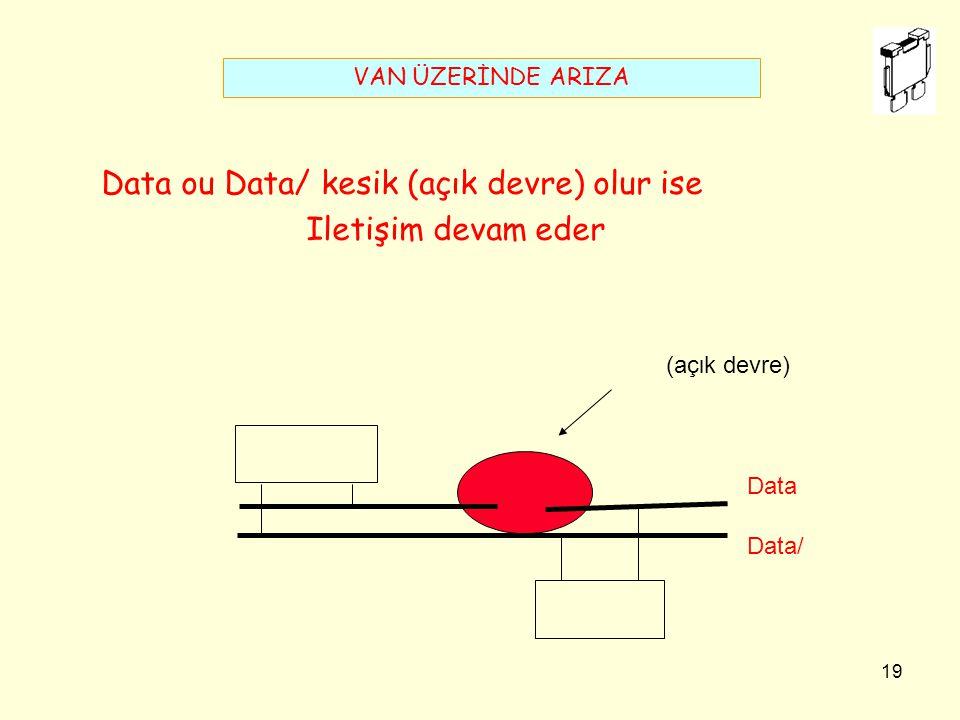 18 KISA DEVRE VAN ÜZERİNDE ARIZA VAN ÜZERINDE (DATA veyahut DATA/) ARIZA OLUR ISE İLETİŞİM MÜMKÜN VAN ÜZERINDE EĞER BİR KABLO (DATA veyahut DATA/) ARIZA OLUR ISE İLETİŞİM MÜMKÜN +12V Data Data/ Data