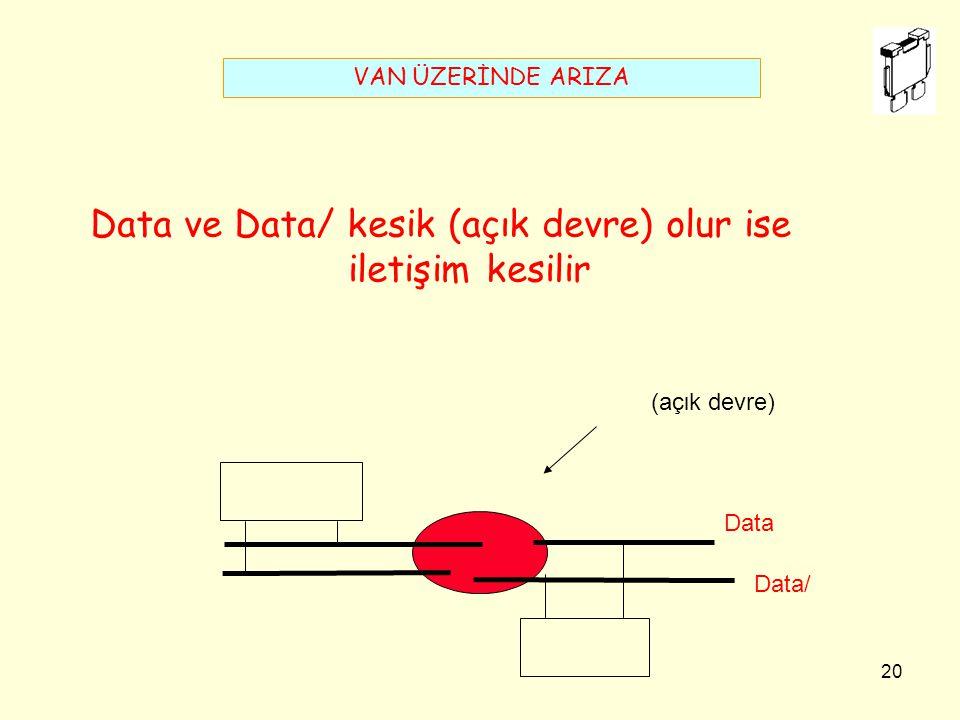 19 VAN ÜZERİNDE ARIZA Data ou Data/ kesik (açιk devre) olur ise Iletişim devam eder (açιk devre) Data Data/