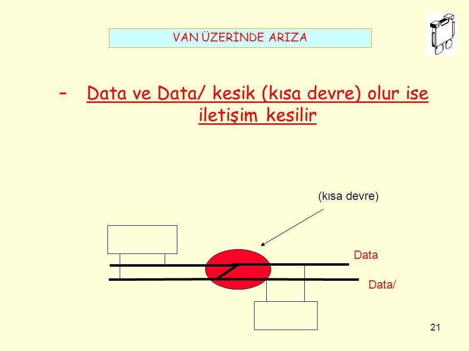 20 VAN ÜZERİNDE ARIZA Data ve Data/ kesik (açιk devre) olur ise iletişim kesilir (açιk devre) Data Data/
