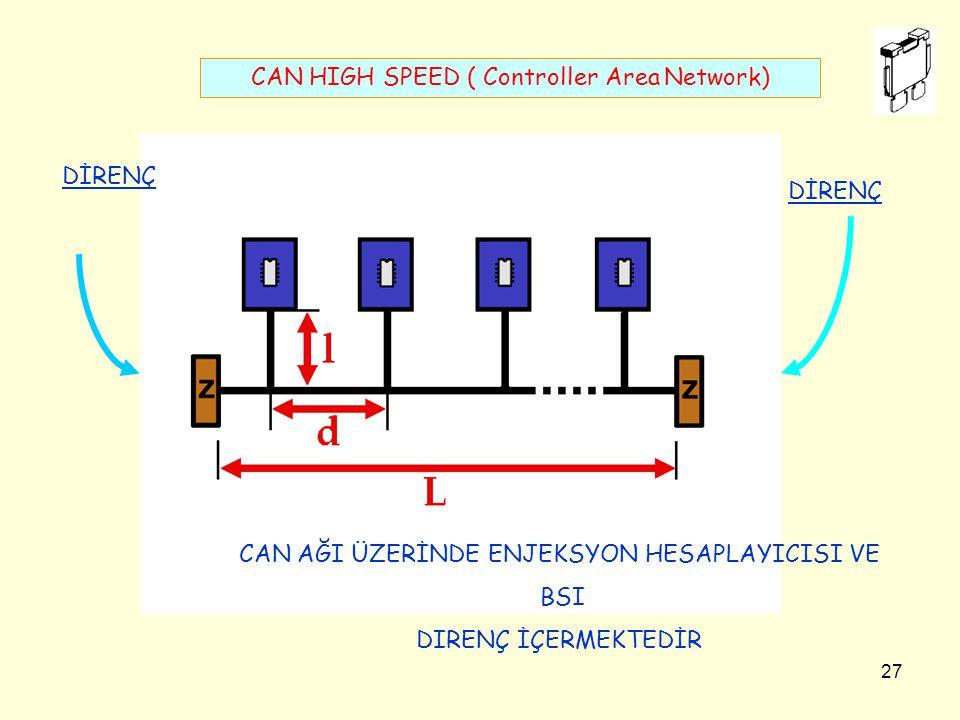 26 CAN HIGH SPEED ( Controller Area Network) 1980 Senesinde BOSCH tarafιndan üretilmiştir.