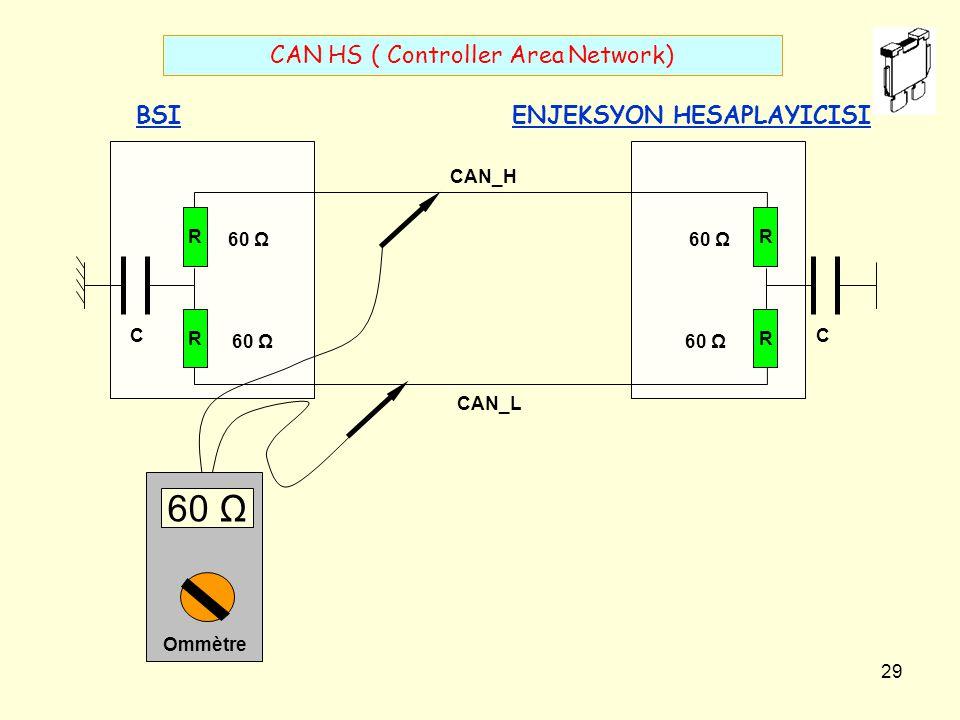 28 CAN HIGH SPEED ( Controller Area Network) BAĞLANTILAR PARALEL BAĞLANTI SERİ BAĞLANTI