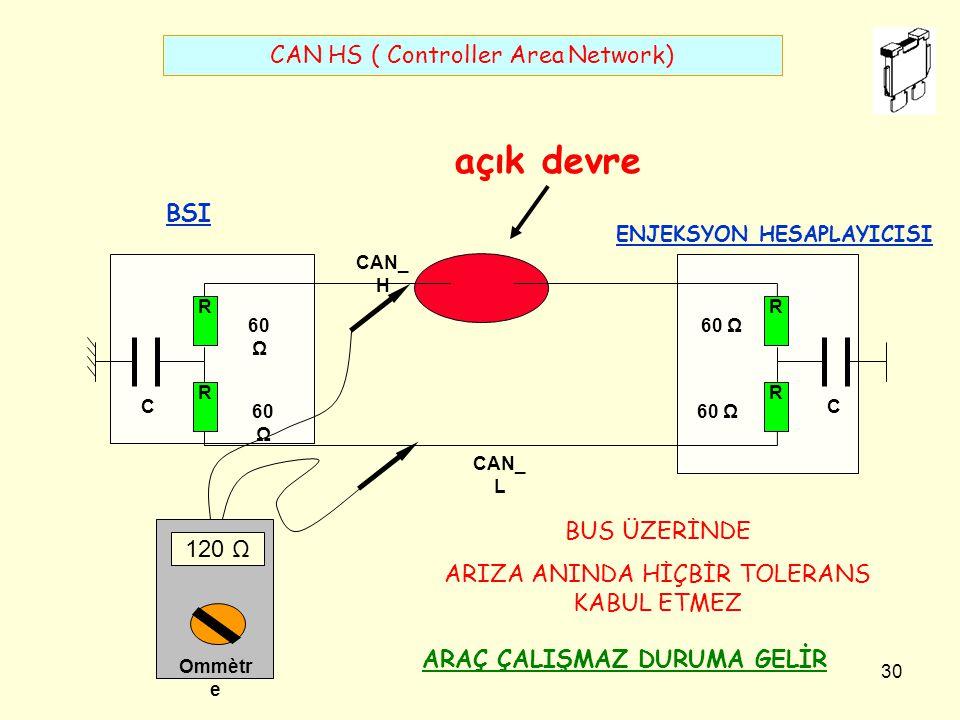 29 CAN HS ( Controller Area Network) R R 60 Ω C R R C CAN_H CAN_L 60 Ω Ommètre BSIENJEKSYON HESAPLAYICISI