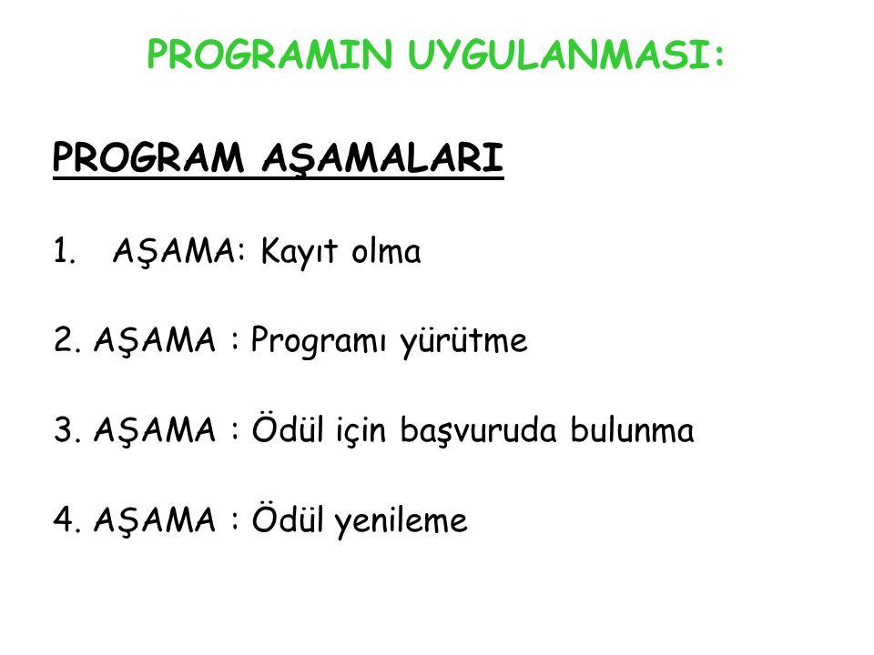Programı Yürütme 1.Eko Okullar Komitesi: 2 ayrı komite kurulur.