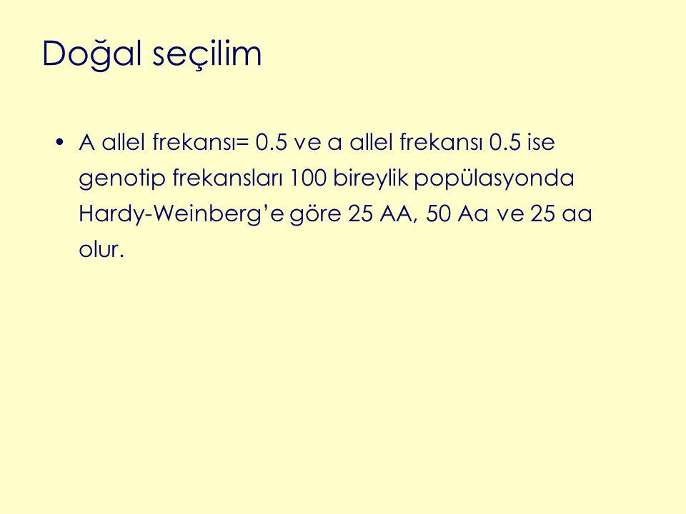 Doğal seçilim A allel frekansı= 0.5 ve a allel frekansı 0.5 ise genotip frekansları 100 bireylik popülasyonda Hardy-Weinberg'e göre 25 AA, 50 Aa ve 25