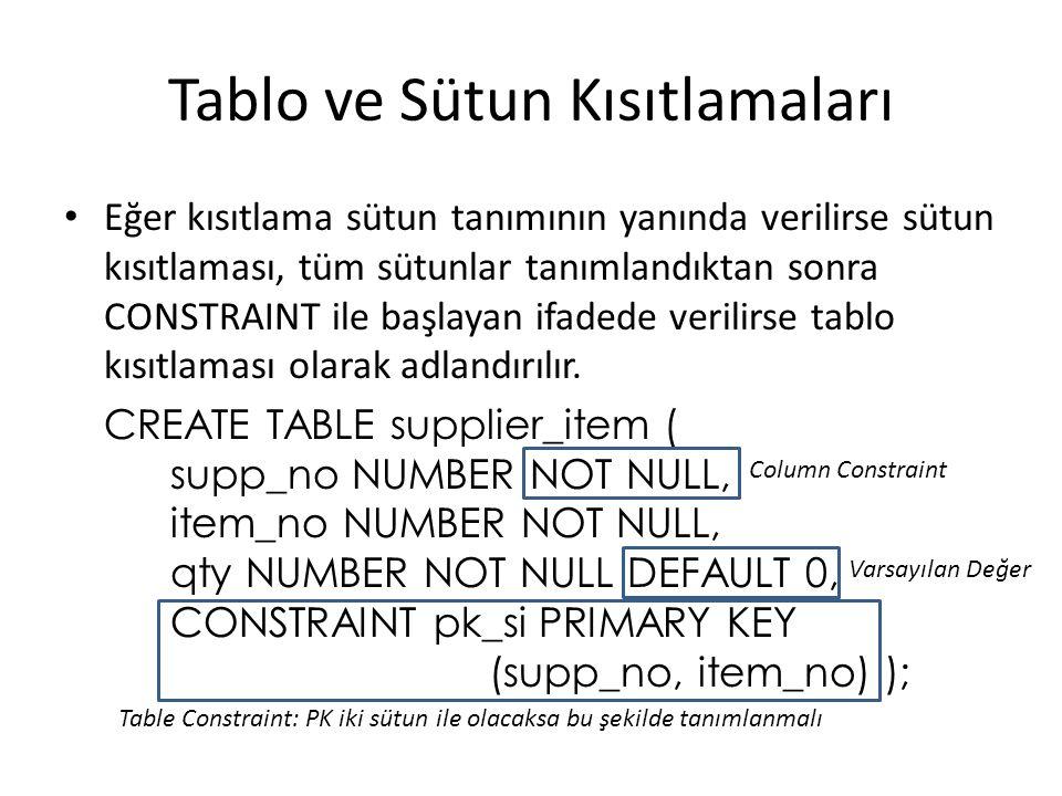 Tablo ve Sütun Kısıtlamaları Eğer kısıtlama sütun tanımının yanında verilirse sütun kısıtlaması, tüm sütunlar tanımlandıktan sonra CONSTRAINT ile başlayan ifadede verilirse tablo kısıtlaması olarak adlandırılır.