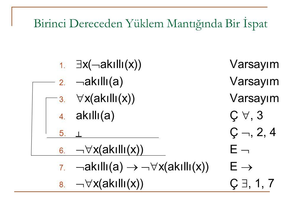 Birinci Dereceden Yüklem Mantığında Bir İspat 1.  x(  akıllı(x))Varsayım 2.  akıllı(a)Varsayım 3.  x(akıllı(x))Varsayım 4. akıllı(a)Ç , 3 5. ┴ Ç