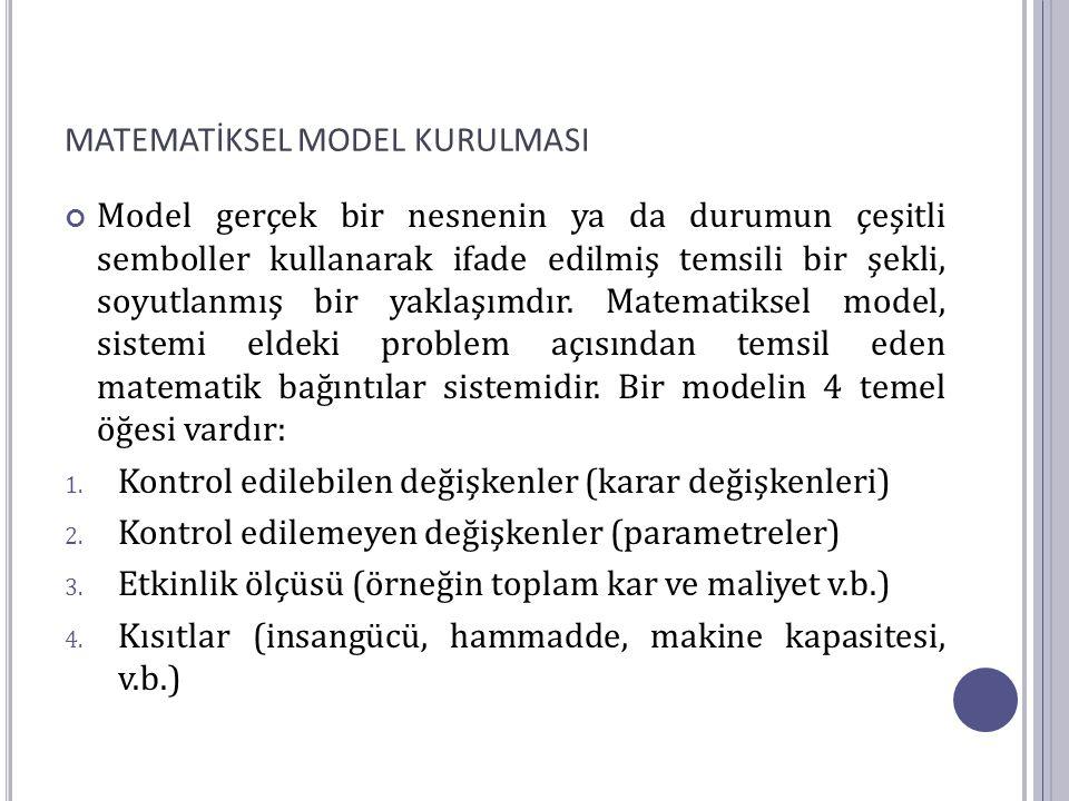 MATEMATİKSEL MODEL KURULMASI Model gerçek bir nesnenin ya da durumun çeşitli semboller kullanarak ifade edilmiş temsili bir şekli, soyutlanmış bir yak