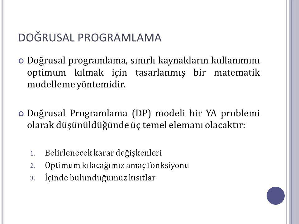 DOĞRUSAL PROGRAMLAMA Doğrusal programlama, sınırlı kaynakların kullanımını optimum kılmak için tasarlanmış bir matematik modelleme yöntemidir. Doğrusa