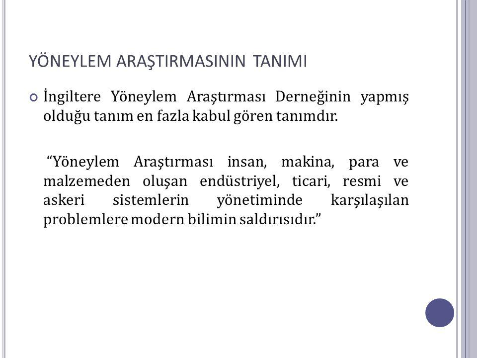 YÖNEYLEM ARAŞTIRMASININ TARİHÇESİ II.