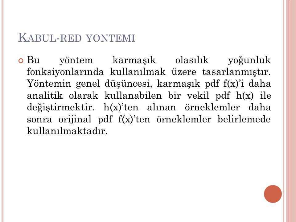 K ABUL - RED YONTEMI Bu yöntem karmaşık olasılık yoğunluk fonksiyonlarında kullanılmak üzere tasarlanmıştır.