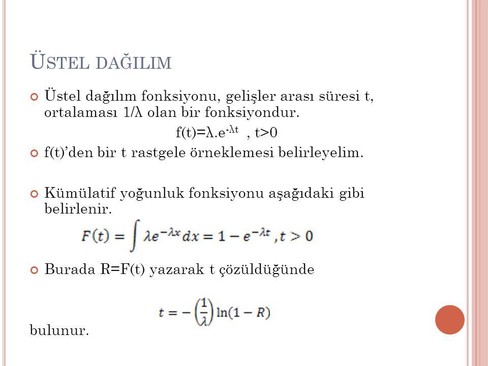 Ü STEL DAĞILIM Üstel dağılım fonksiyonu, gelişler arası süresi t, ortalaması 1/λ olan bir fonksiyondur.