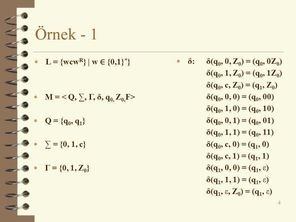 Örnek - 2  L = {a i b n a j b n a k } | i, j, k, n > 0} 5  δ: δ(q 0, a, Z 0 ) = (q 1, Z 0 ) δ(q 1, a, Z 0 ) = (q 1, Z 0 ) δ(q 1, b, Z 0 ) = (q 2, BZ 0 ) δ(q 2, b, B) = (q 2, BB) δ(q 2, a, B) = (q 3, B) δ(q 3, a, B) = (q 3, B) δ(q 3, b, B) = (q 4, ε) δ(q 4, b, B) = (q 4, ε) δ(q 4, a, Z 0 ) = (q 5, Z 0 ) δ(q 5, a, Z 0 ) = (q 5, Z 0 ) δ(q 5, ε, Z 0 ) = (q 5, ε)  M =  Q = {q 0, q 1, q 2, q 3, q 4, q 5 }  ∑ = {a, b}  Γ = {B, Z 0 }