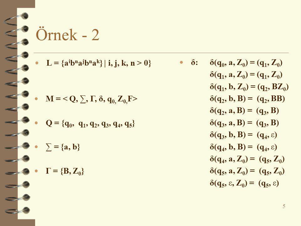 Örnek - 2  L = {a i b n a j b n a k } | i, j, k, n > 0} 5  δ: δ(q 0, a, Z 0 ) = (q 1, Z 0 ) δ(q 1, a, Z 0 ) = (q 1, Z 0 ) δ(q 1, b, Z 0 ) = (q 2, BZ