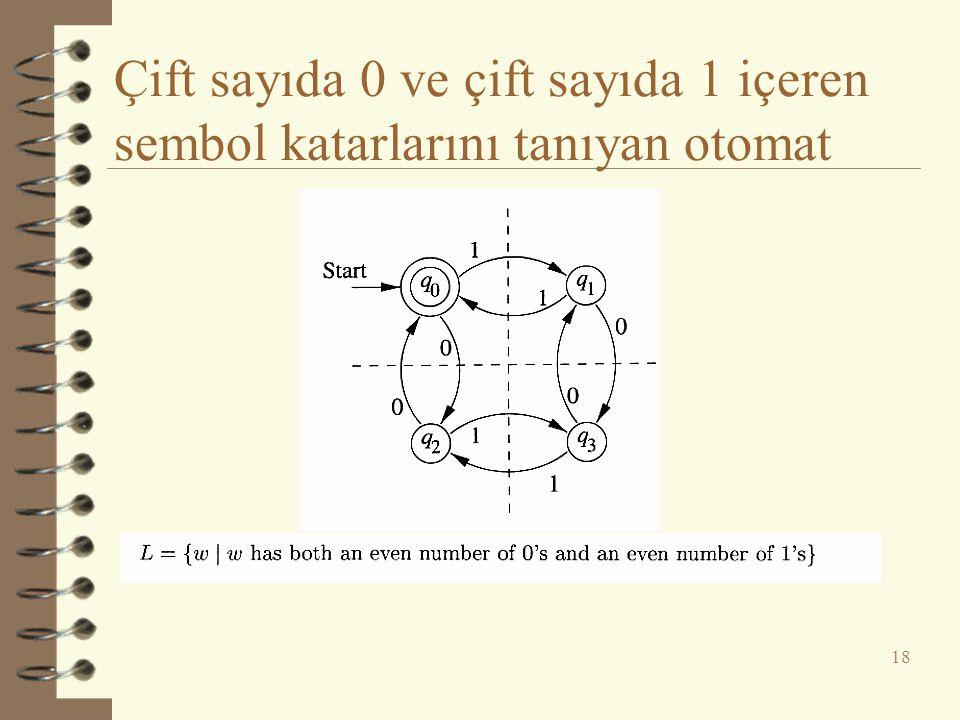 Çift sayıda 0 ve çift sayıda 1 içeren sembol katarlarını tanıyan otomat 18