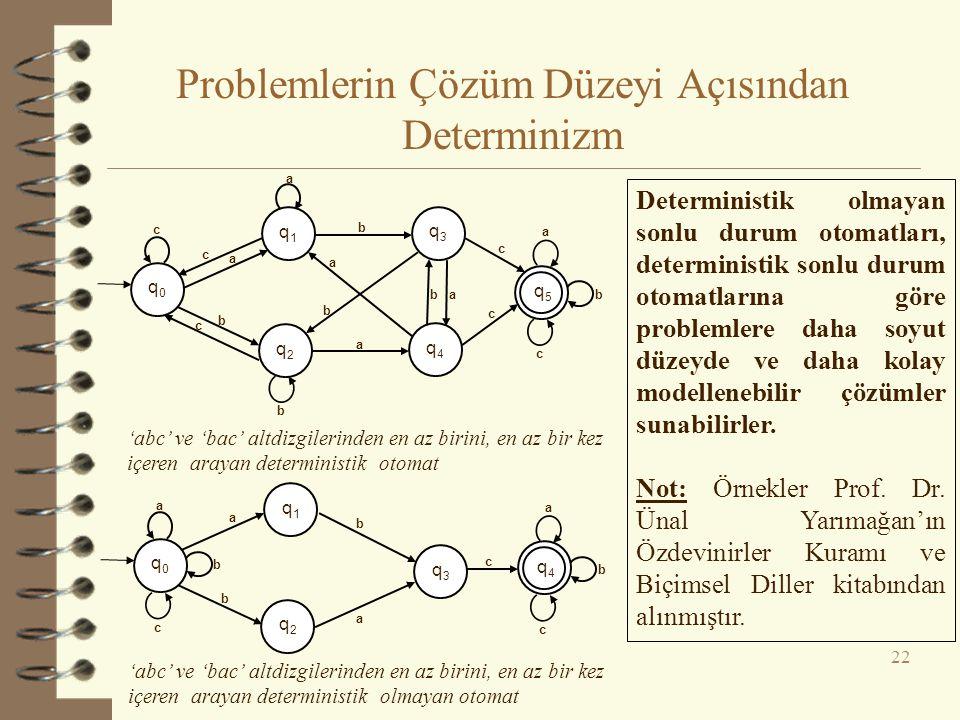 Problemlerin Çözüm Düzeyi Açısından Determinizm 22 Deterministik olmayan sonlu durum otomatları, deterministik sonlu durum otomatlarına göre problemle