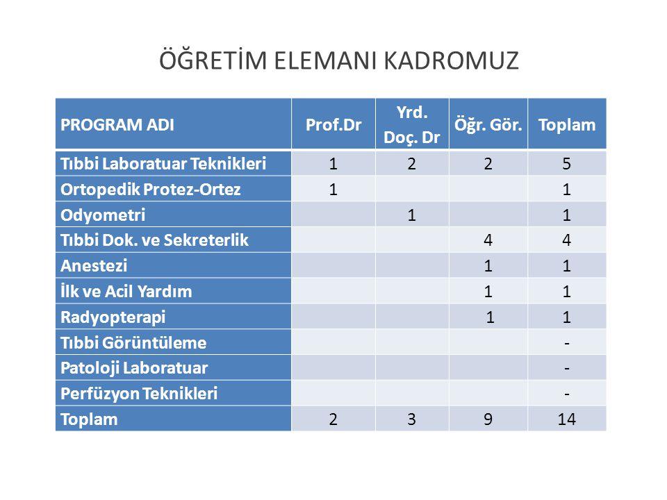PROGRAM ADIProf.Dr Yrd. Doç. Dr Öğr.