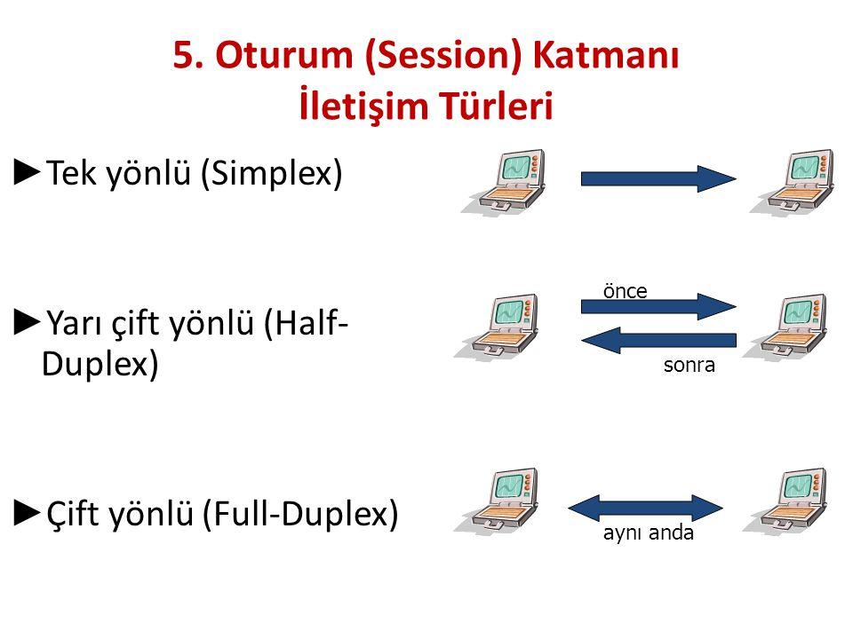 5. Oturum (Session) Katmanı İletişim Türleri ► Tek yönlü (Simplex) ► Yarı çift yönlü (Half- Duplex) ► Çift yönlü (Full-Duplex) önce sonra aynı anda