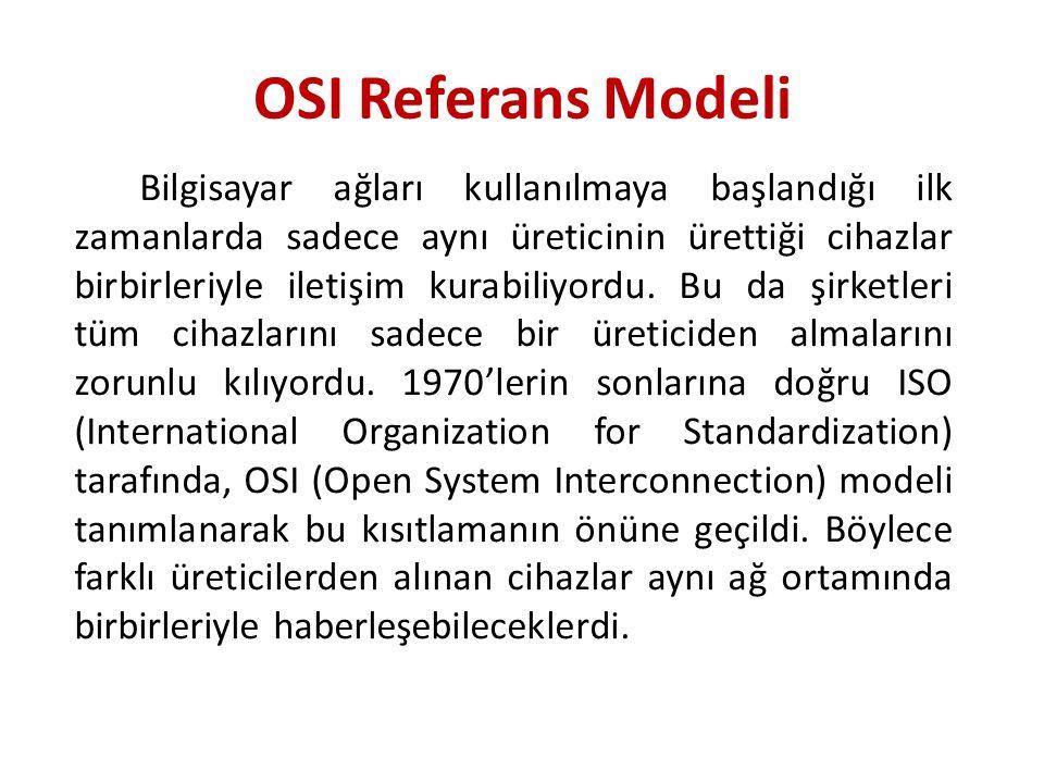 OSI Referans Modeli Bilgisayar ağları kullanılmaya başlandığı ilk zamanlarda sadece aynı üreticinin ürettiği cihazlar birbirleriyle iletişim kurabiliy