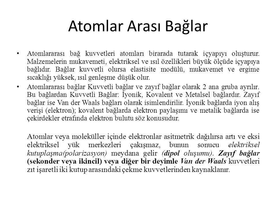 Atomlar Arası Bağlar Atomlararası bağ kuvvetleri atomları birarada tutarak içyapıyı oluşturur. Malzemelerin mukavemeti, elektriksel ve ısıl özellikler