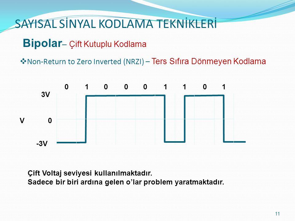 SAYISAL SİNYAL KODLAMA TEKNİKLERİ 11  Non-Return to Zero Inverted (NRZI) – Ters Sıfıra Dönmeyen Kodlama Bipolar – Çift Kutuplu Kodlama Çift Voltaj seviyesi kullanılmaktadır.
