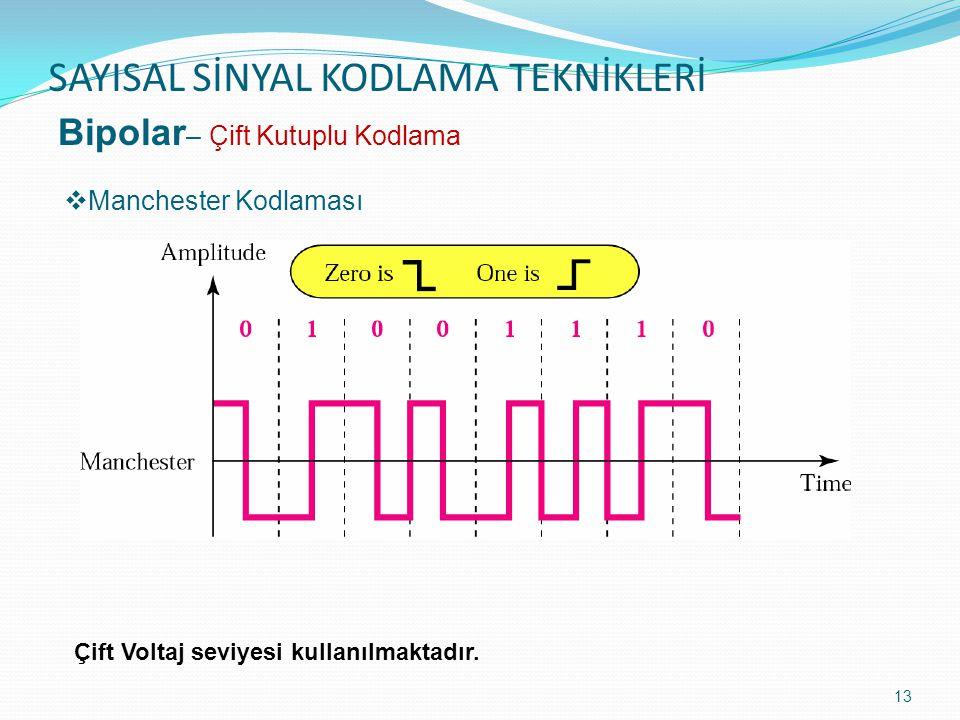 SAYISAL SİNYAL KODLAMA TEKNİKLERİ 13  Manchester Kodlaması Bipolar – Çift Kutuplu Kodlama Çift Voltaj seviyesi kullanılmaktadır.